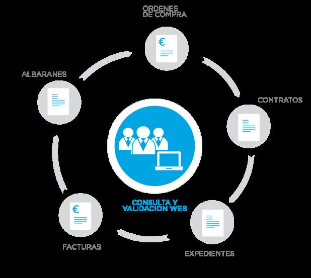 info-workflow